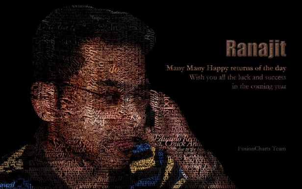 The name mesh picture gift for Ranajit