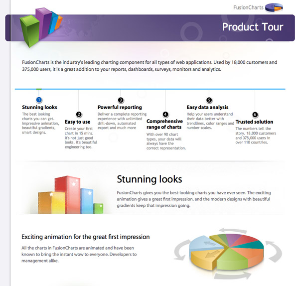 FusionCharts Product Tour