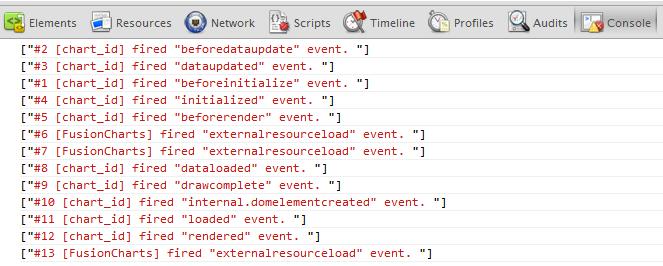 FusionCharts XT JavaScript Debug