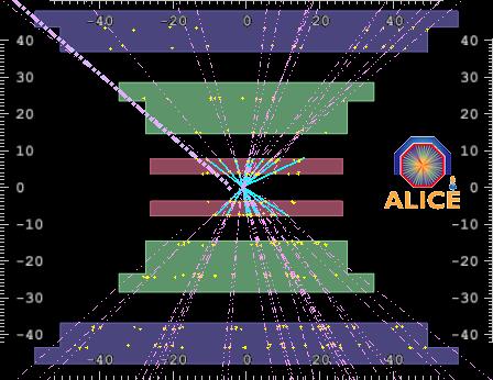 Shiny CERN chart