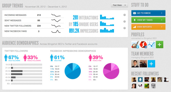 SproutSocial Dashboard