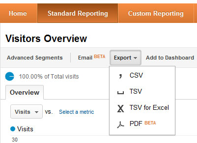 Google Analytics export in multiple format