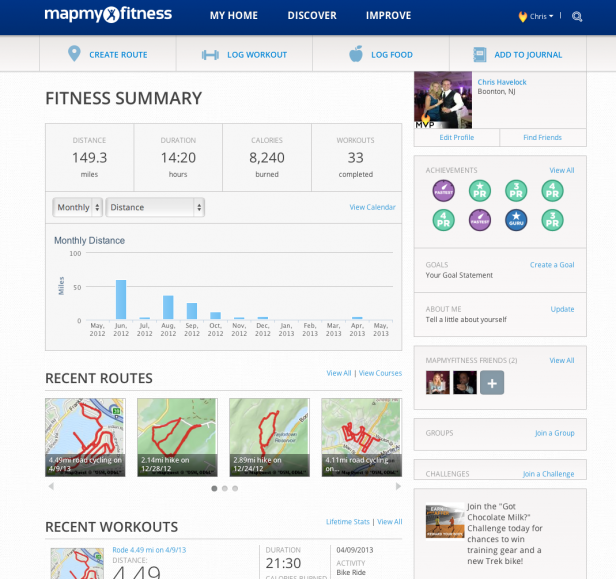 Mapmyfitness web dashboard