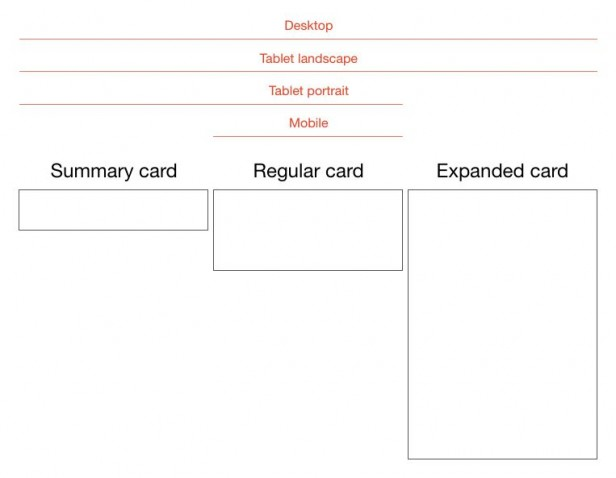 Card-style layout
