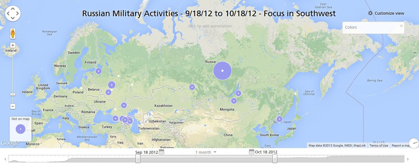 Record Future - Russian Military Activities