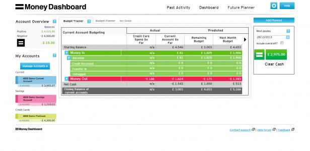 Money Dashboard - Budget Tracker