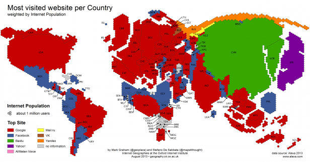 Top Site Per Country - Internet Population