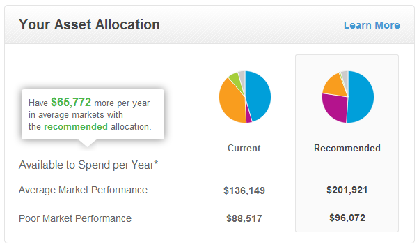 Jemstep - Your Asset Allocation