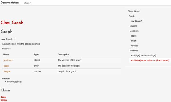 jsdoc templates - choosing a javascript documentation generator jsdoc vs