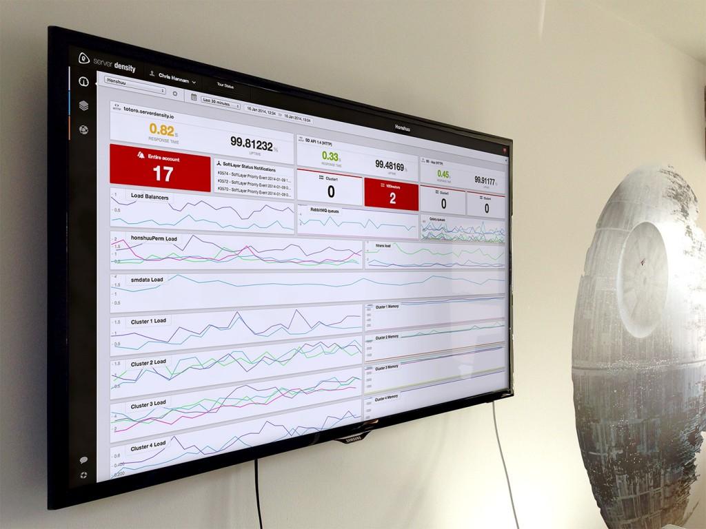 Behind The Scenes Of Server Density S Dashboard Design