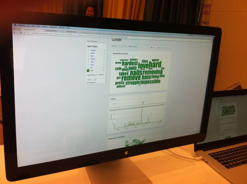walmart social media analytics dashboard