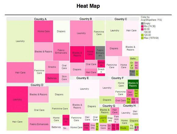 P&G Heatmap