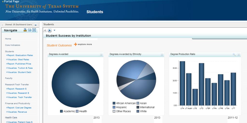 UT System Student dashboard