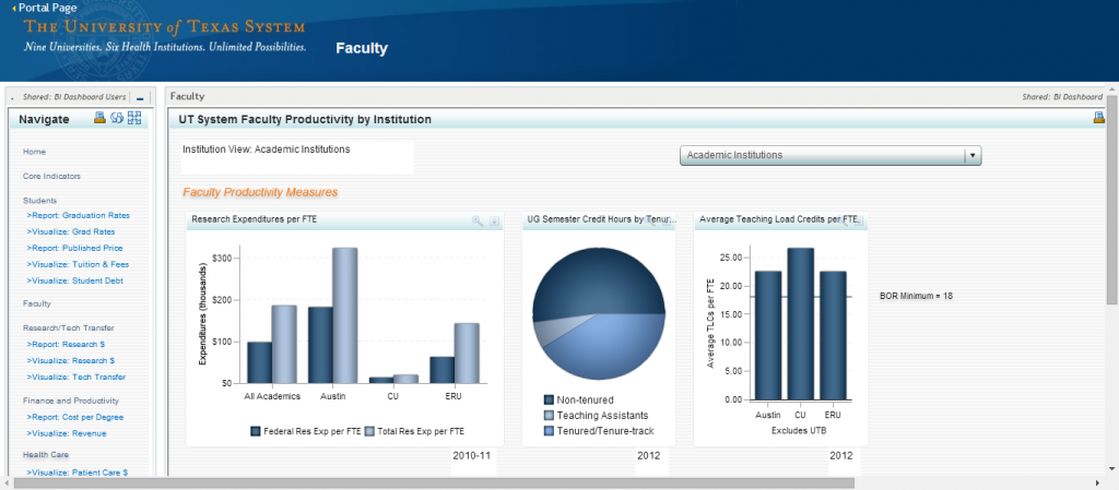 faculty dashboard