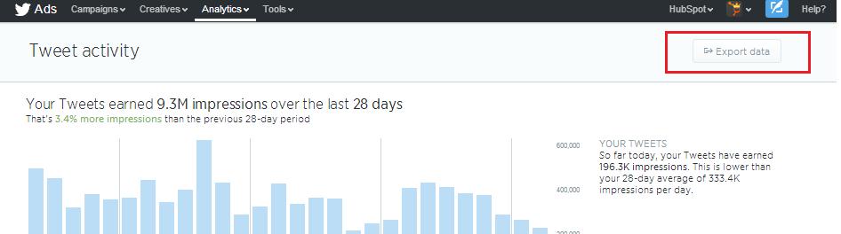 Export Twitter Dashboard