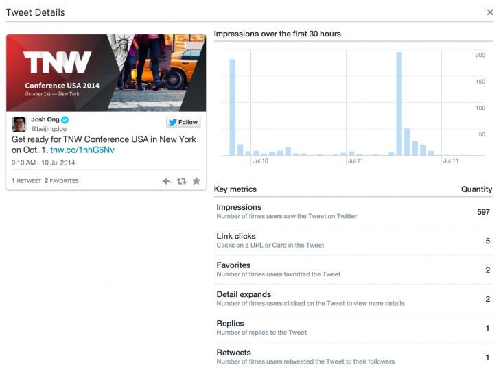 Tweet Details page twitter analytics