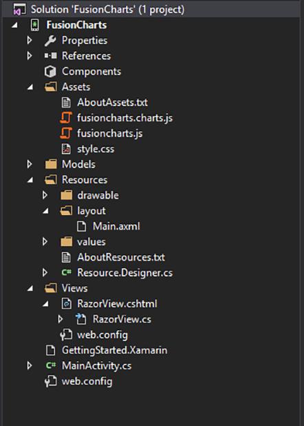 xamarin_folder_structure