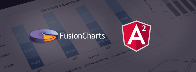 Create charts in Angular