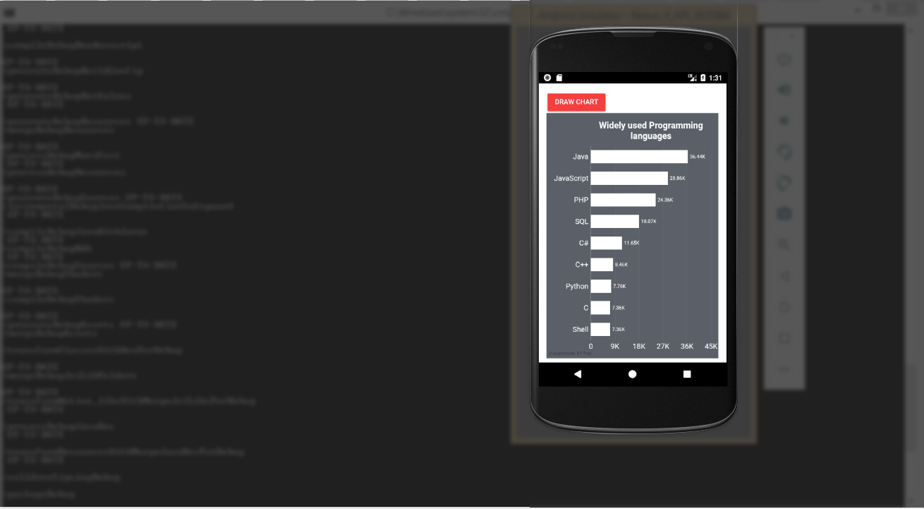 Creating Mobile Charts In Ionic 2 Framework Using SQLite