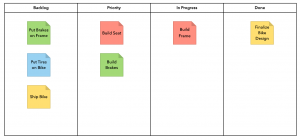 Gantt Charts - When to use them & when not to