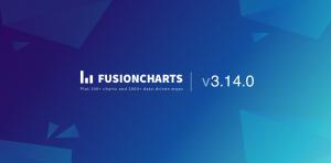 Announcing FusionCharts v3.14.0