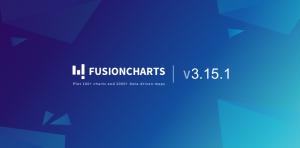 FusionCharts v3.15.1