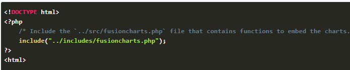code for including FusionChart PHP Warpper to create charts for PHP apps