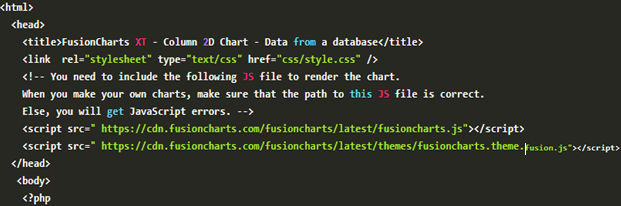 code for adding the necessary JS file to create charts for PHP apps