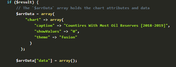 code for preparing JSON string to create charts for PHP apps