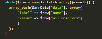 code for pushing data into the array