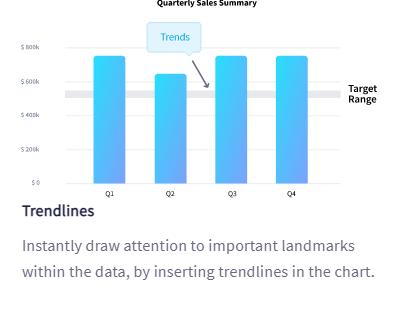 add Trendlines in charts