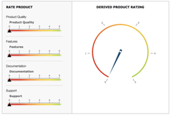 How can I build a Product Rating Dashboard?